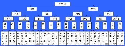 2003_0503_nittai_result