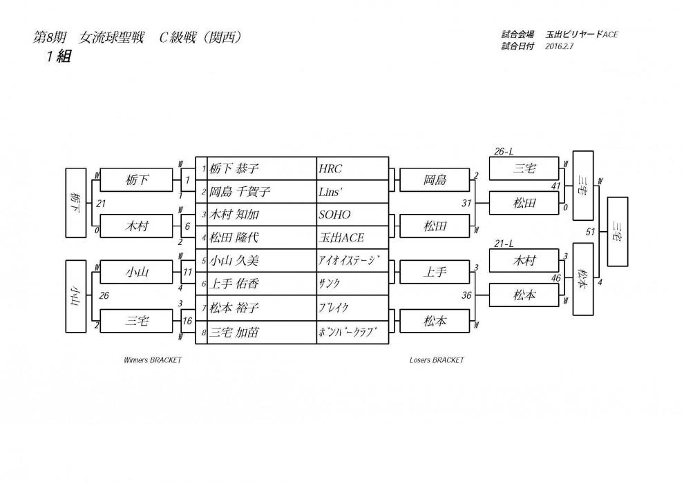第8期女流球聖戦C級_ページ_1