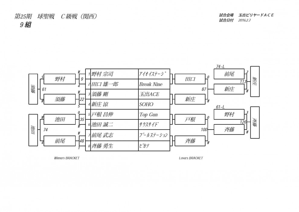 25期球聖戦C級(玉出)_ページ_09