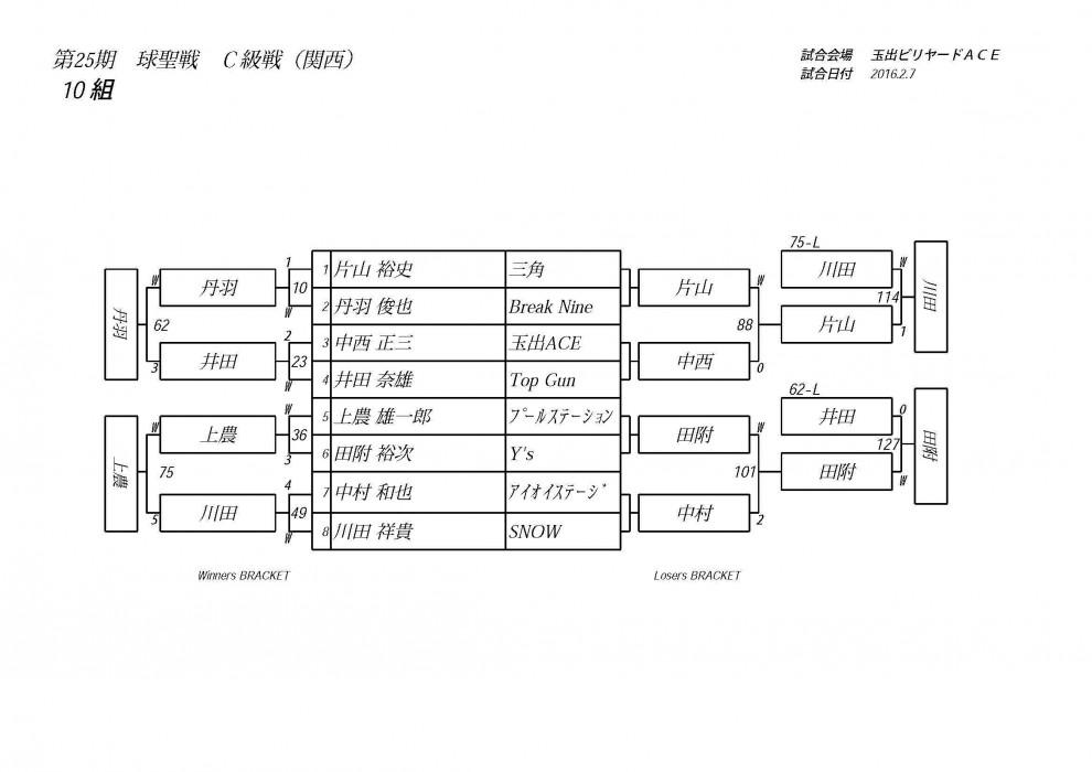 25期球聖戦C級(玉出)_ページ_10