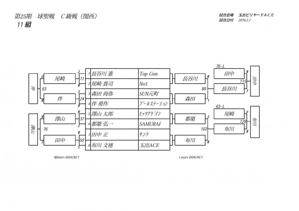 25期球聖戦C級(玉出)_ページ_11