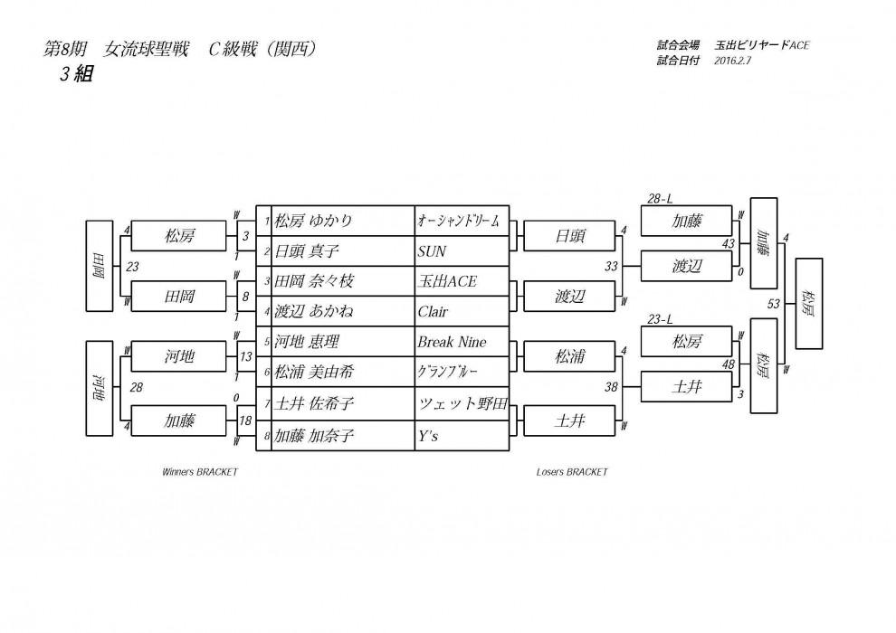 第8期女流球聖戦C級_ページ_3