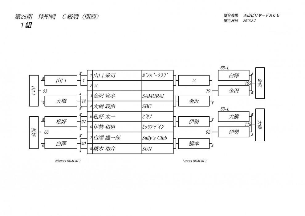 25期球聖戦C級(玉出)_ページ_01