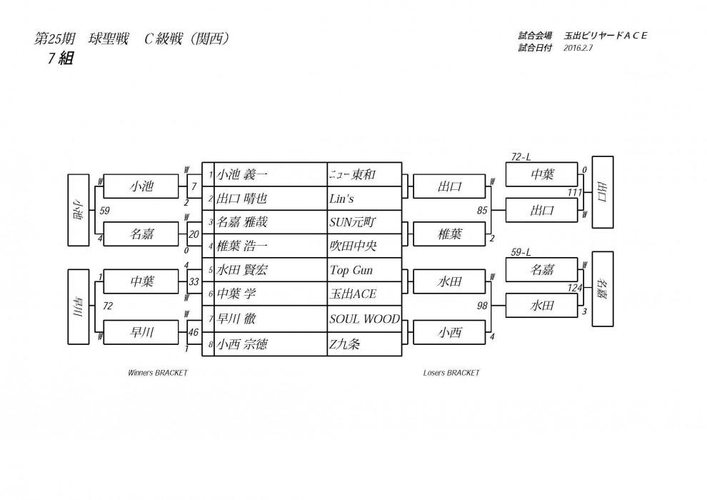 25期球聖戦C級(玉出)_ページ_07