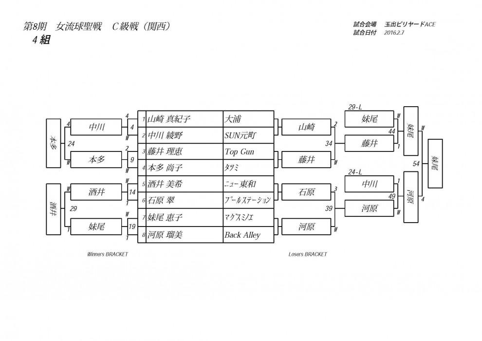 第8期女流球聖戦C級_ページ_4