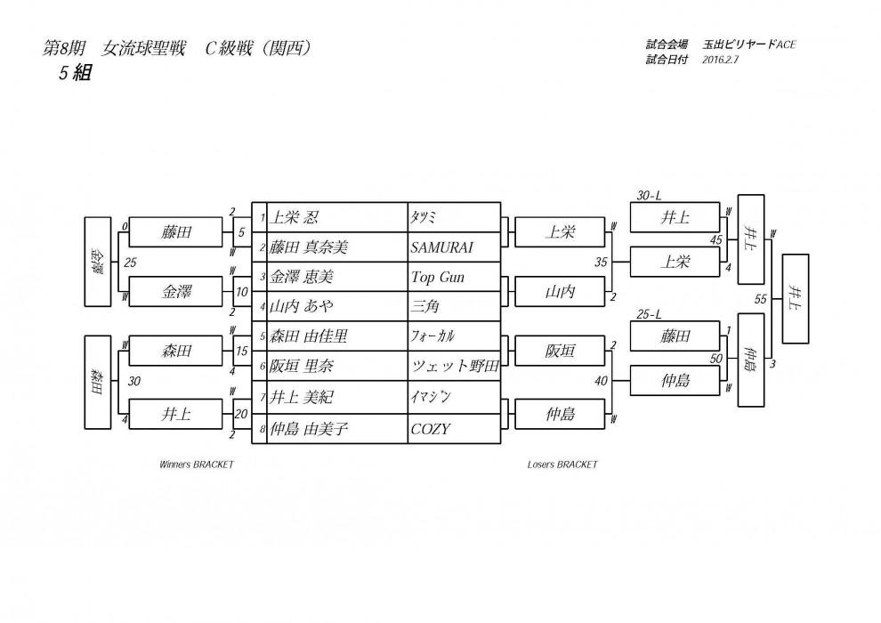 第8期女流球聖戦C級_ページ_5