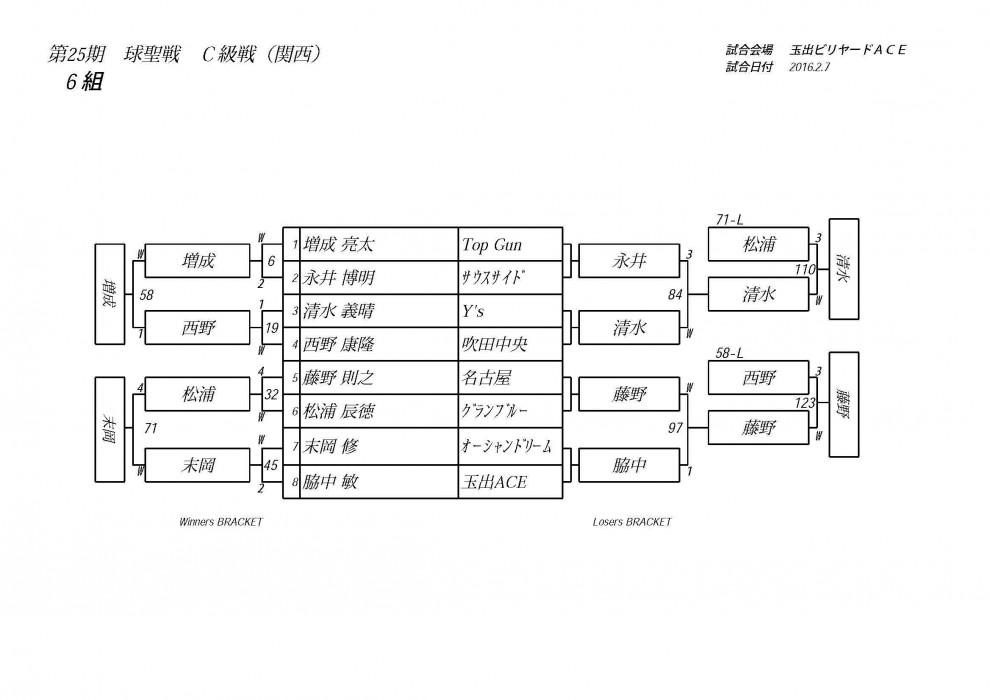 25期球聖戦C級(玉出)_ページ_06