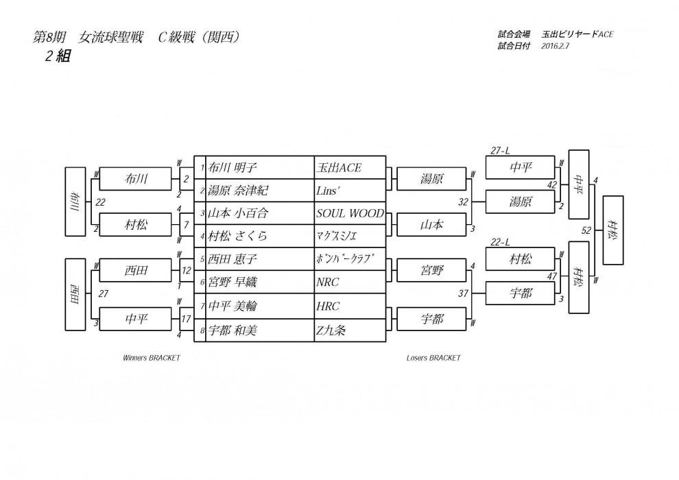 第8期女流球聖戦C級_ページ_2