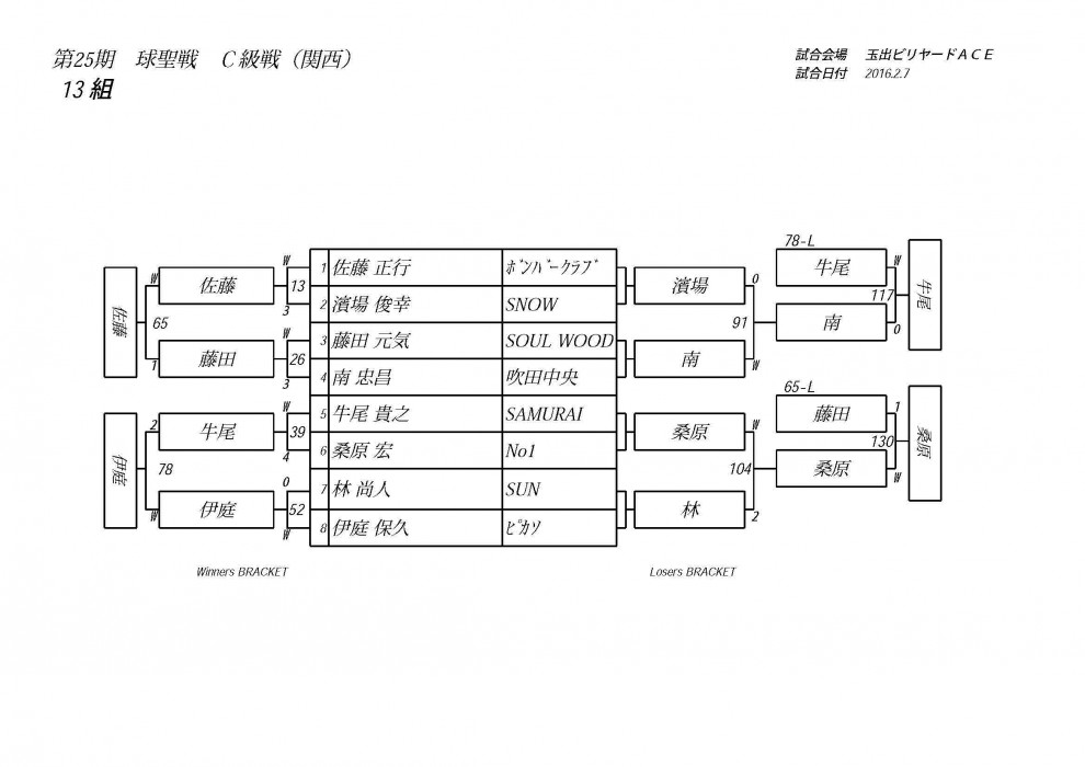 25期球聖戦C級(玉出)_ページ_13