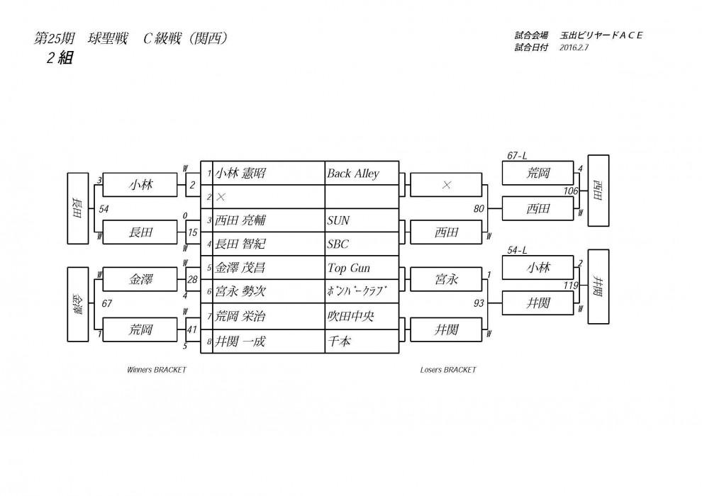 25期球聖戦C級(玉出)_ページ_02