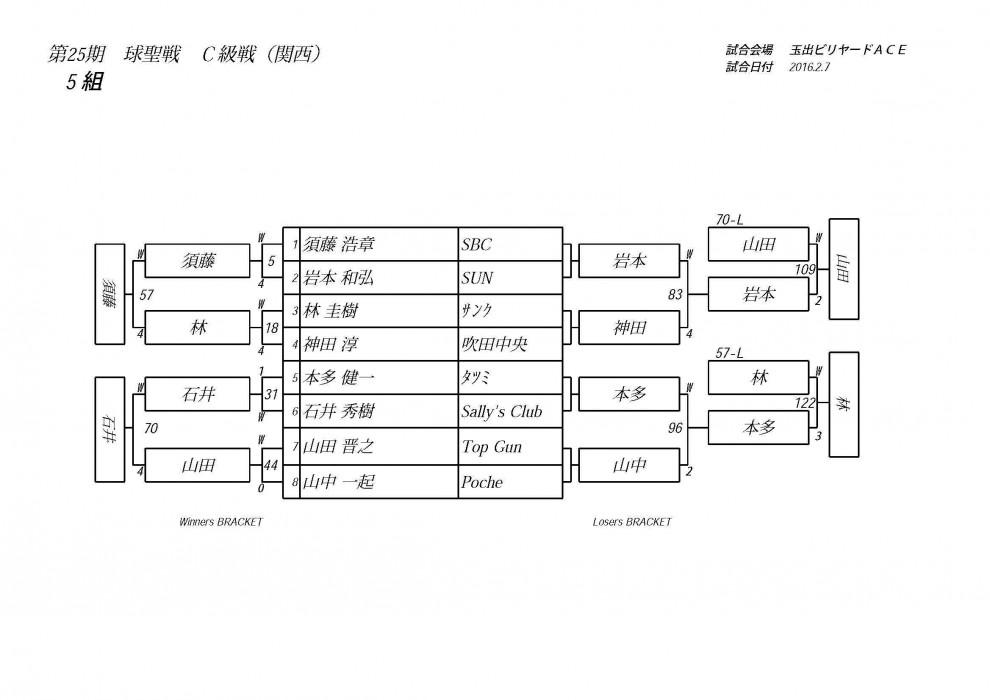 25期球聖戦C級(玉出)_ページ_05