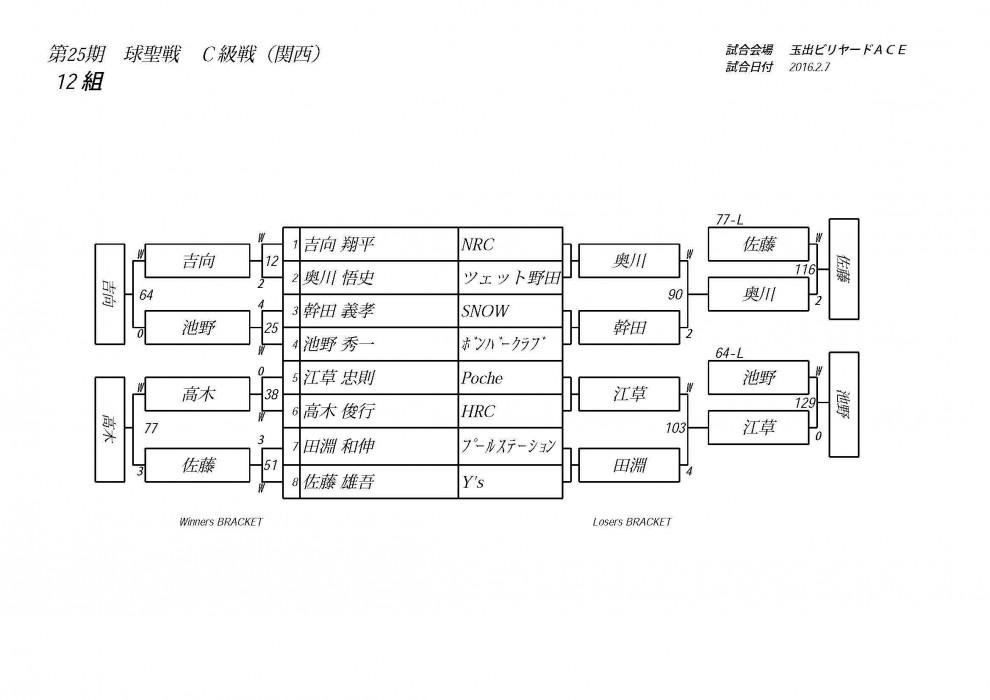 25期球聖戦C級(玉出)_ページ_12