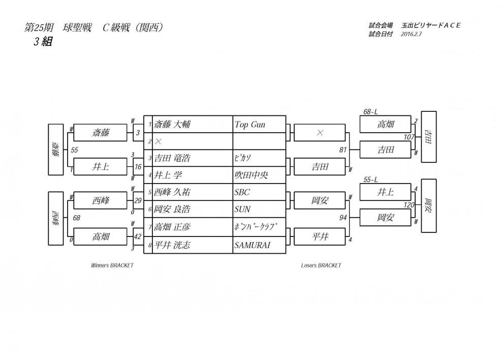 25期球聖戦C級(玉出)_ページ_03
