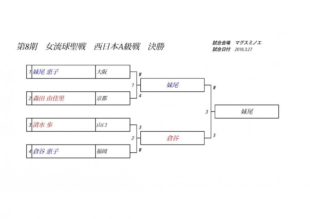 女流球聖戦西日本A級決勝