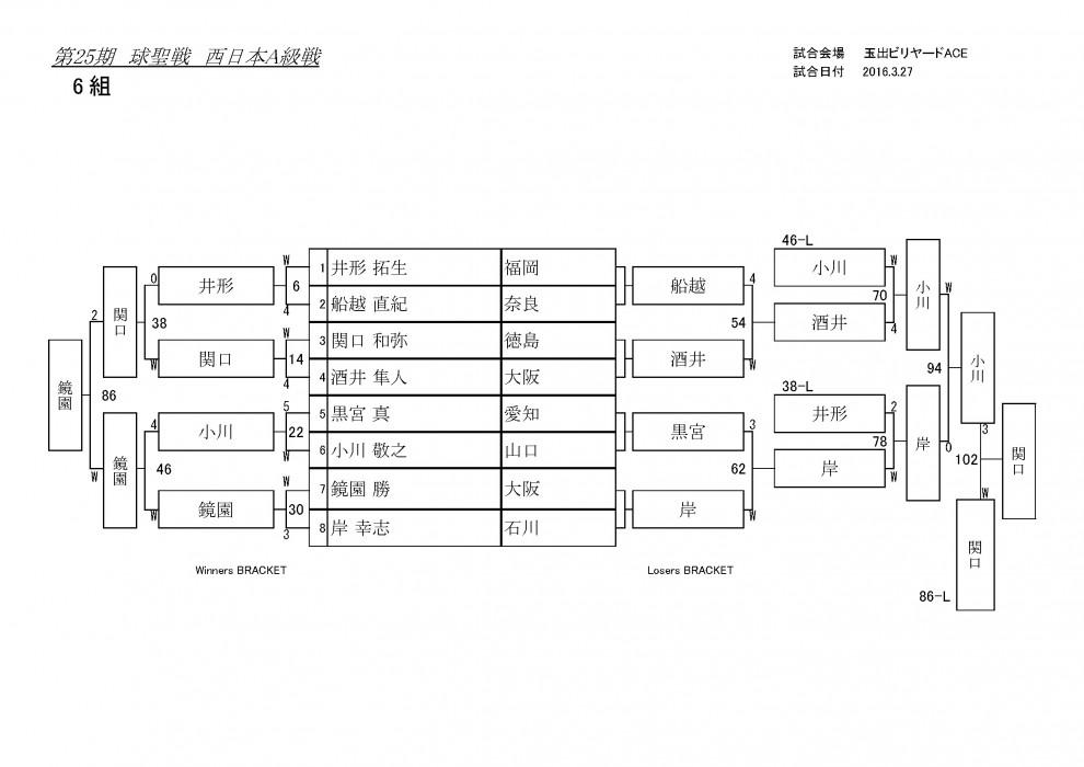第25期球聖戦A級予選結果_ページ_6