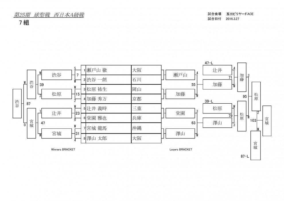 第25期球聖戦A級予選結果_ページ_7