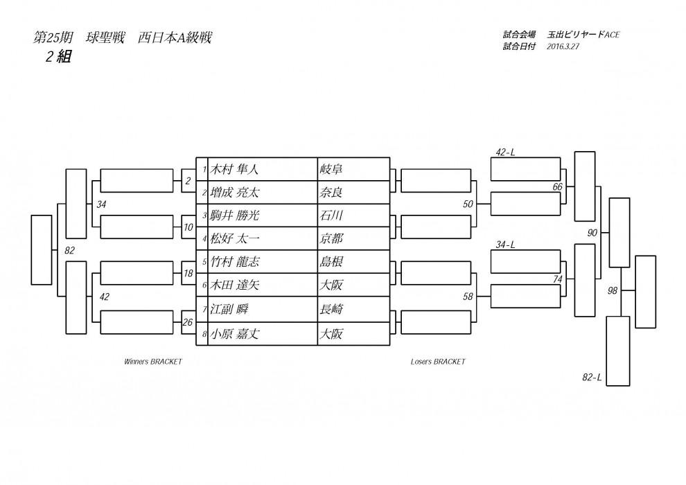 球聖戦西日本A級_ページ_2