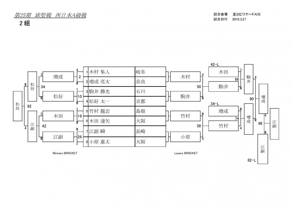 第25期球聖戦A級予選結果_ページ_2