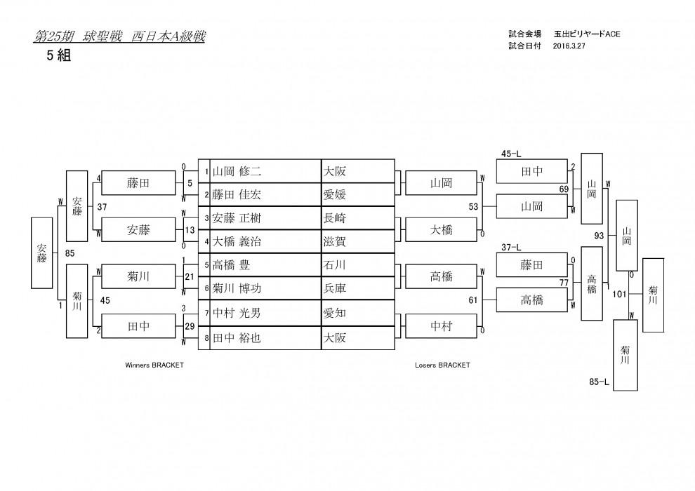 第25期球聖戦A級予選結果_ページ_5