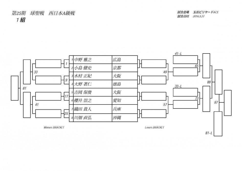 球聖戦西日本A級_ページ_1