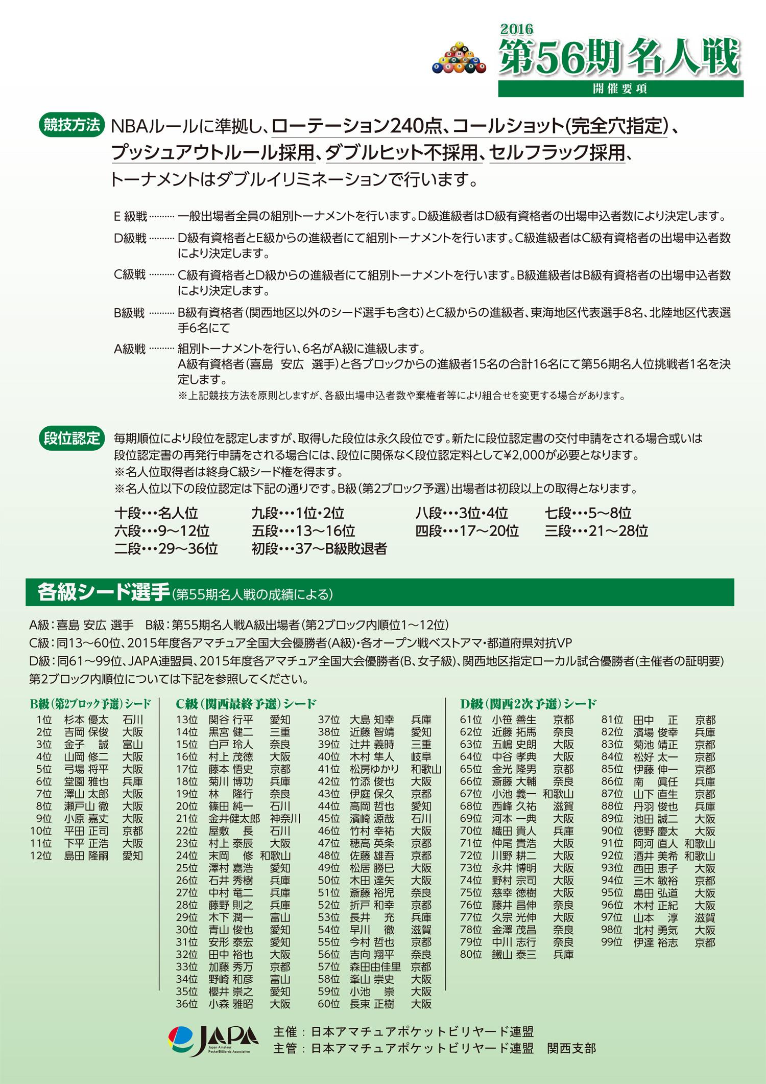 meijin_kansai-2_56